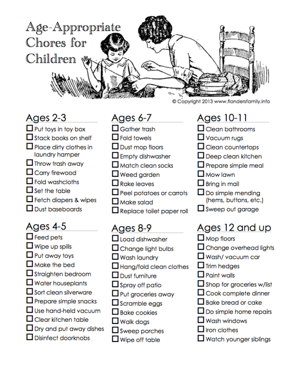 chore age chart
